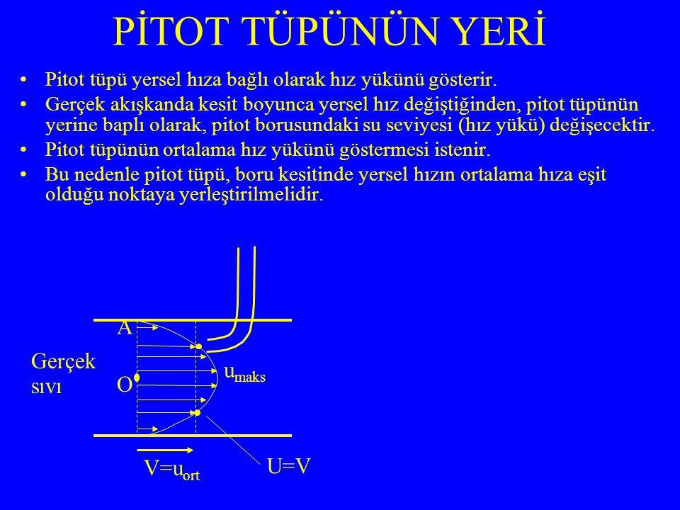 Pitot tüpü yersel hıza bağlı olarak hız yükünü gösterir.