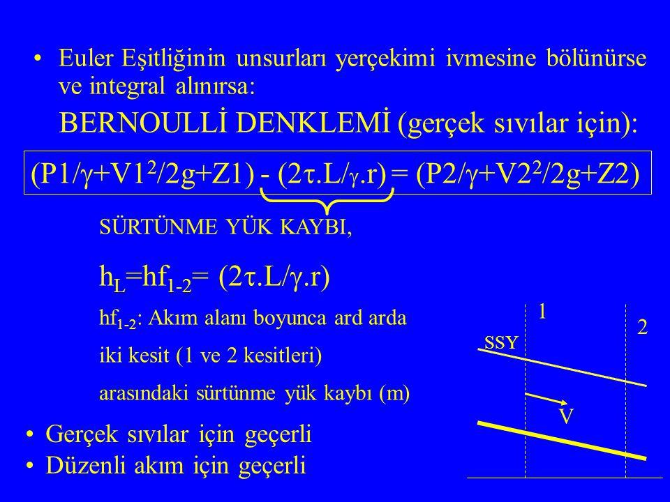 Euler Eşitliğinin unsurları yerçekimi ivmesine bölünürse ve integral alınırsa: BERNOULLİ DENKLEMİ (gerçek sıvılar için): (P1/  +V1 2 /2g+Z1) - (2 .L/ .r) = (P2/  +V2 2 /2g+Z2) Gerçek sıvılar için geçerli Düzenli akım için geçerli SÜRTÜNME YÜK KAYBI, h L =hf 1-2 = (2 .L/ .r) hf 1-2 : Akım alanı boyunca ard arda iki kesit (1 ve 2 kesitleri) arasındaki sürtünme yük kaybı (m) SSY V 1 2