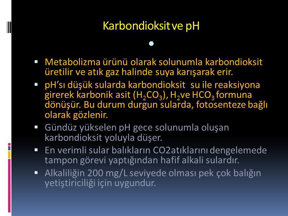 Karbondioksit ve pH  Metabolizma ürünü olarak solunumla karbondioksit üretilir ve atık gaz halinde suya karışarak erir.  pH'sı düşük sularda karbond