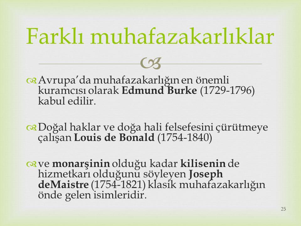   Avrupa'da muhafazakarlığın en önemli kuramcısı olarak Edmund Burke (1729-1796) kabul edilir.  Doğal haklar ve doğa hali felsefesini çürütmeye çal