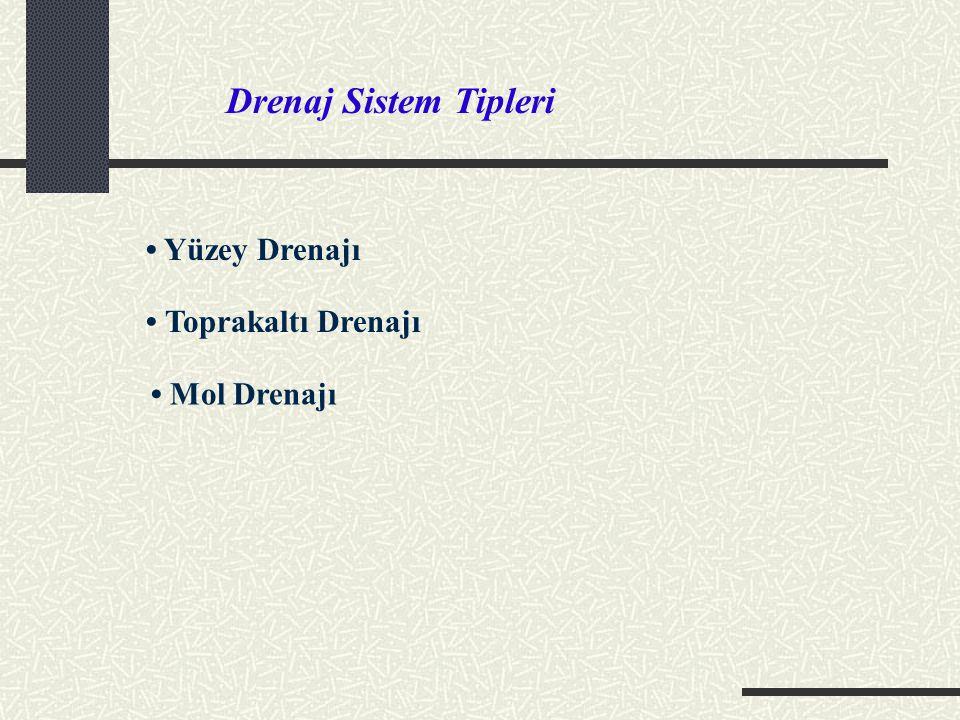 Drenaj Sistem Tipleri Yüzey Drenajı Toprakaltı Drenajı Mol Drenajı