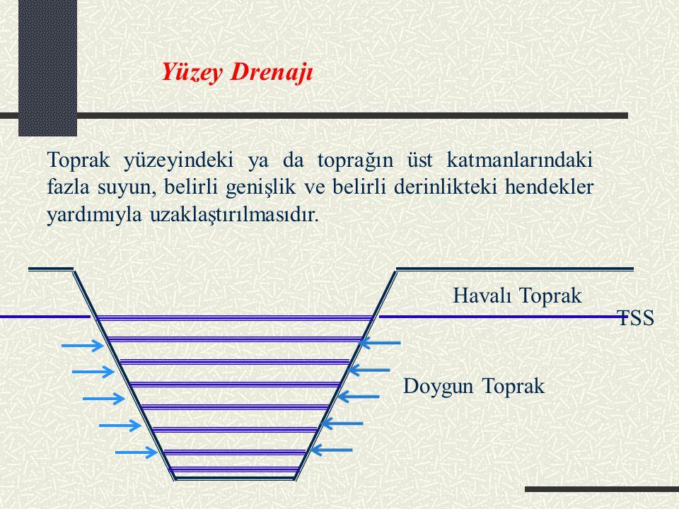 Yüzey Drenajı Toprak yüzeyindeki ya da toprağın üst katmanlarındaki fazla suyun, belirli genişlik ve belirli derinlikteki hendekler yardımıyla uzaklaştırılmasıdır.