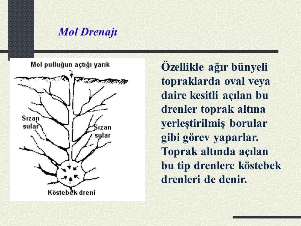 Özellikle ağır bünyeli topraklarda oval veya daire kesitli açılan bu drenler toprak altına yerleştirilmiş borular gibi görev yaparlar.