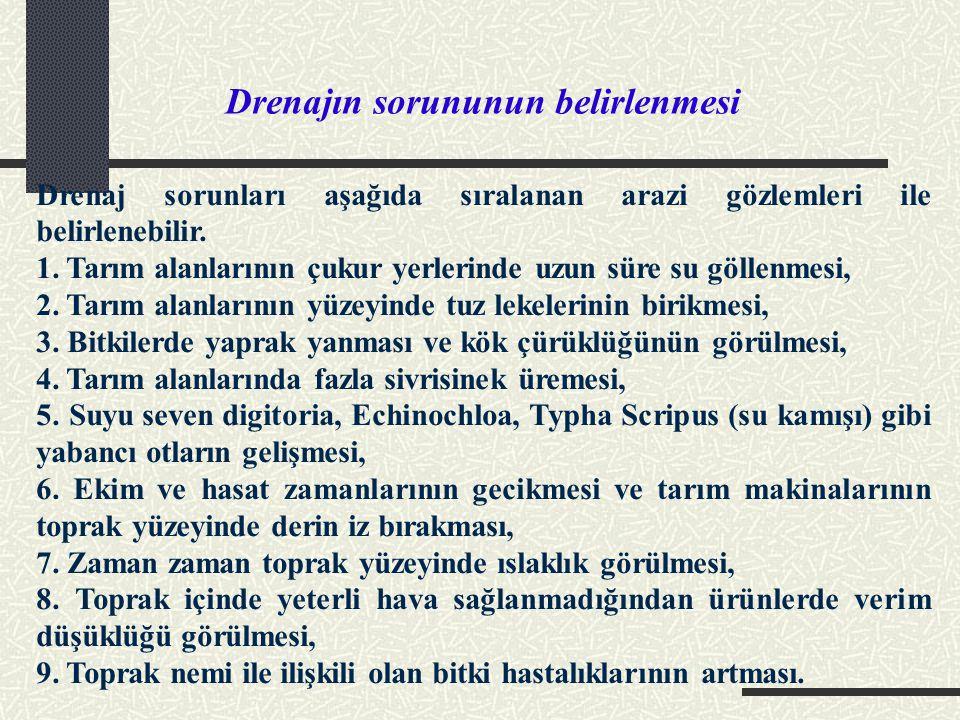 Drenajın sorununun belirlenmesi Drenaj sorunları aşağıda sıralanan arazi gözlemleri ile belirlenebilir.
