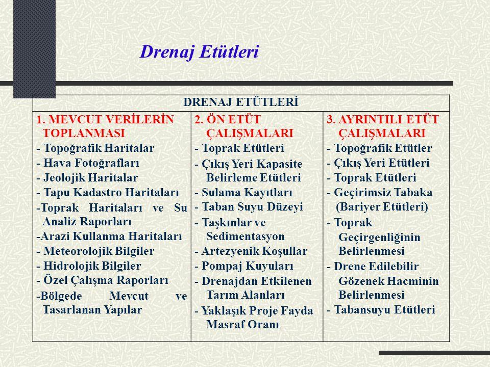 DRENAJ ETÜTLERİ 1.