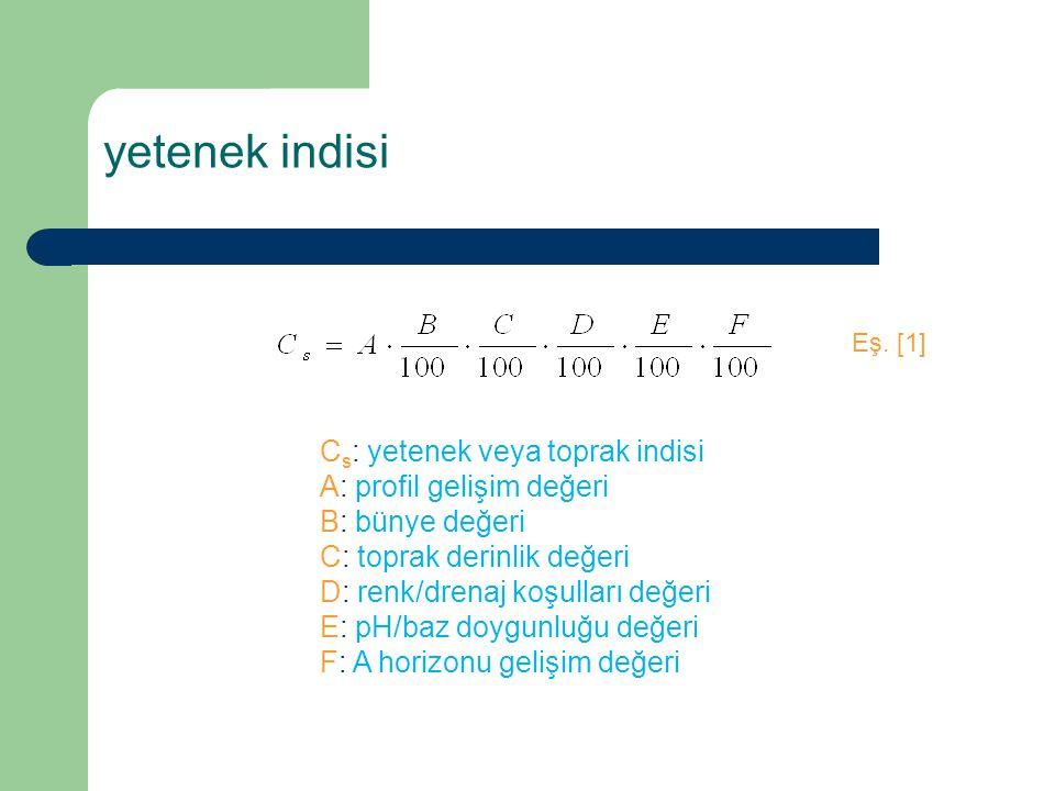 C s : yetenek veya toprak indisi A: profil gelişim değeri B: bünye değeri C: toprak derinlik değeri D: renk/drenaj koşulları değeri E: pH/baz doygunlu