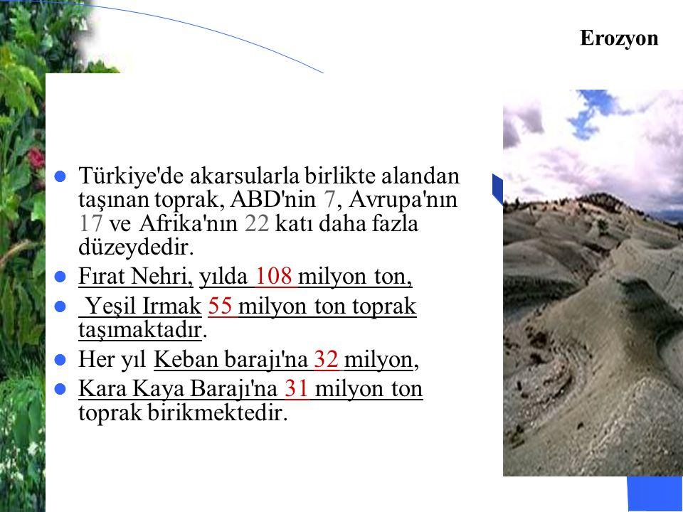 Türkiye'de akarsularla birlikte alandan taşınan toprak, ABD'nin 7, Avrupa'nın 17 ve Afrika'nın 22 katı daha fazla düzeydedir. Fırat Nehri, yılda 108 m