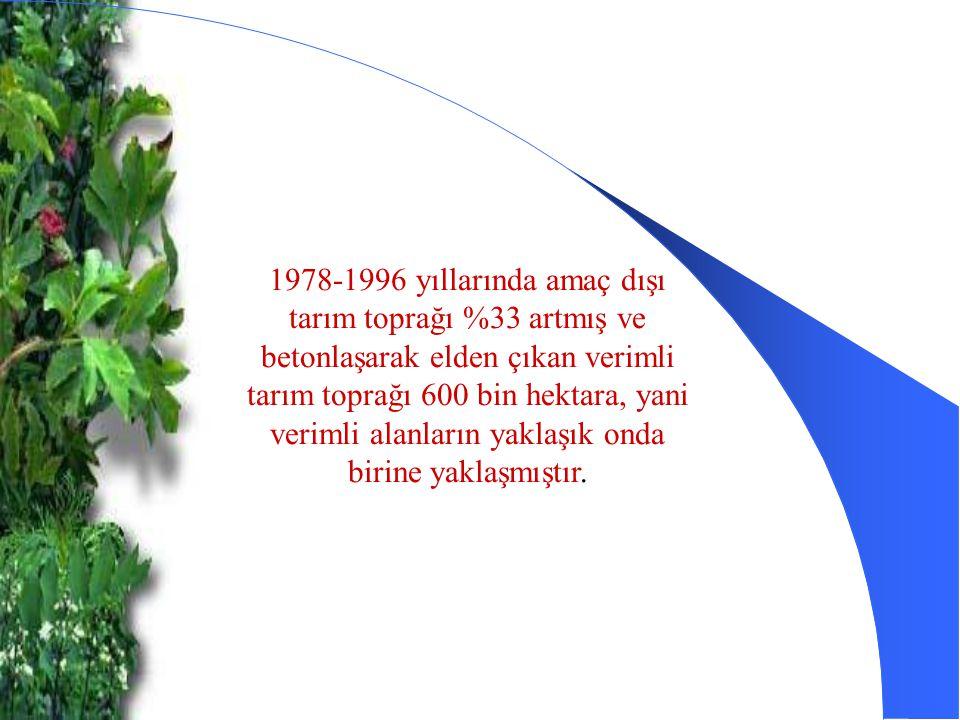 1978-1996 yıllarında amaç dışı tarım toprağı %33 artmış ve betonlaşarak elden çıkan verimli tarım toprağı 600 bin hektara, yani verimli alanların yakl