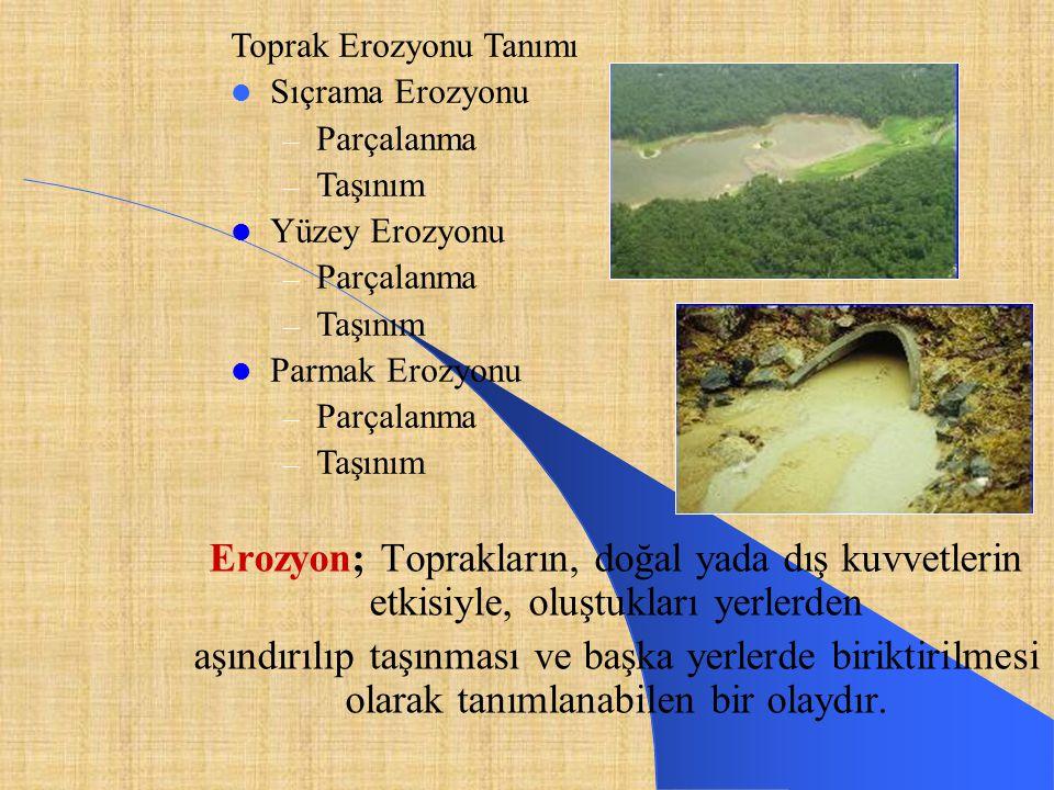 Toprak Erozyonu Tanımı Sıçrama Erozyonu – Parçalanma – Taşınım Yüzey Erozyonu – Parçalanma – Taşınım Parmak Erozyonu – Parçalanma – Taşınım Erozyon; T