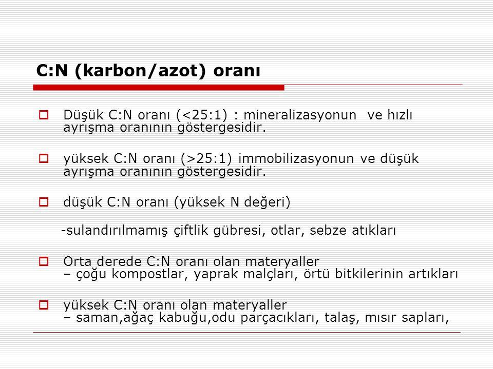 C:N (karbon/azot) oranı  Düşük C:N oranı (<25:1) : mineralizasyonun ve hızlı ayrışma oranının göstergesidir.  yüksek C:N oranı (>25:1) immobilizasyo