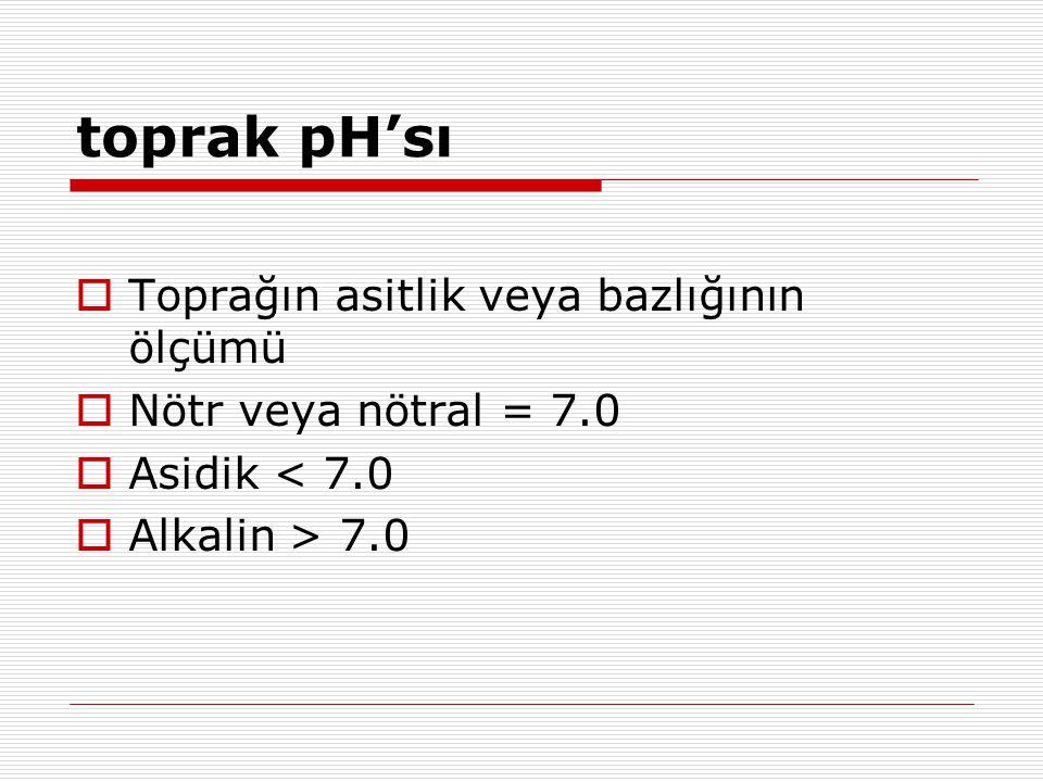 toprak pH'sı  Toprağın asitlik veya bazlığının ölçümü  Nötr veya nötral = 7.0  Asidik < 7.0  Alkalin > 7.0