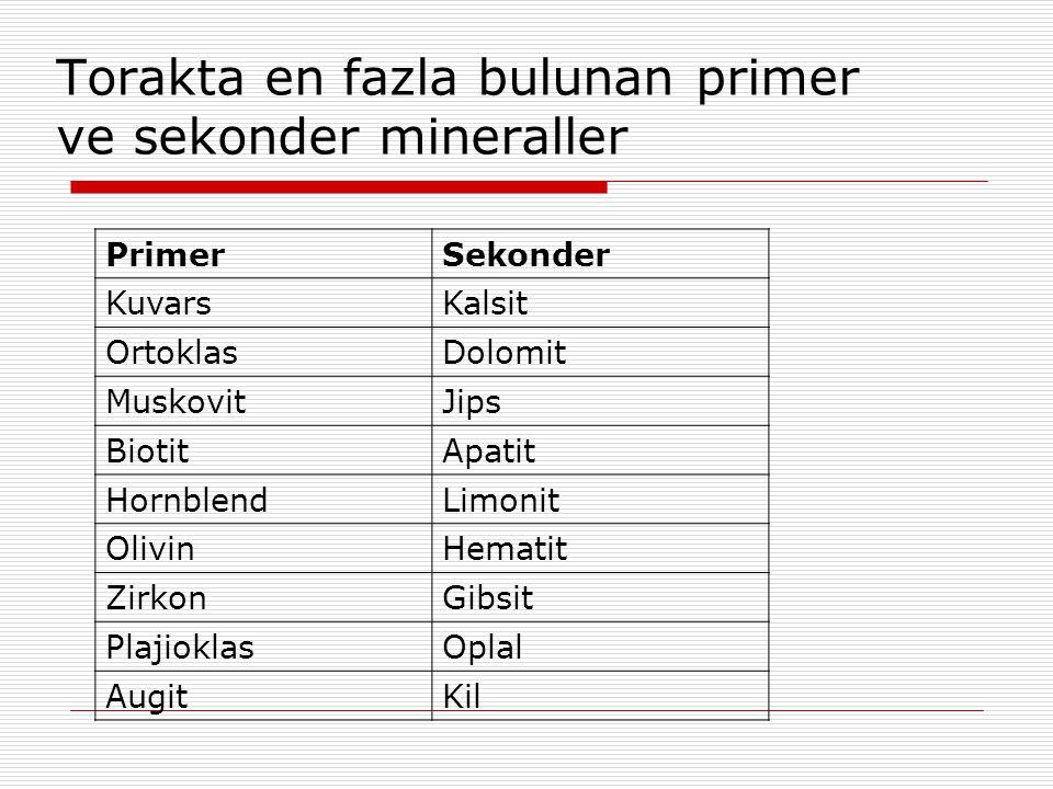 Torakta en fazla bulunan primer ve sekonder mineraller PrimerSekonder KuvarsKalsit OrtoklasDolomit MuskovitJips BiotitApatit HornblendLimonit OlivinHe