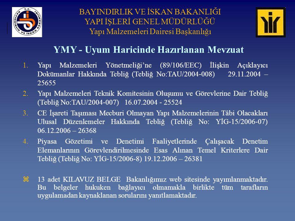 BAYINDIRLIK VE İSKAN BAKANLIĞI YAPI İŞLERİ GENEL MÜDÜRLÜĞÜ Yapı Malzemeleri Dairesi Başkanlığı YMY - Uyum Haricinde Hazırlanan Mevzuat 1.Yapı Malzemeleri Yönetmeliği'ne (89/106/EEC) İlişkin Açıklayıcı Dokümanlar Hakkında Tebliğ (Tebliğ No:TAU/2004-008) 29.11.2004 – 25655 2.Yapı Malzemeleri Teknik Komitesinin Oluşumu ve Görevlerine Dair Tebliğ (Tebliğ No:TAU/2004-007) 16.07.2004 - 25524 3.CE İşareti Taşıması Mecburi Olmayan Yapı Malzemelerinin Tâbi Olacakları Ulusal Düzenlemeler Hakkında Tebliğ (Tebliğ No: YİG-15/2006-07) 06.12.2006 – 26368 4.Piyasa Gözetimi ve Denetimi Faaliyetlerinde Çalışacak Denetim Elemanlarının Görevlendirilmesinde Esas Alınan Temel Kriterlere Dair Tebliğ (Tebliğ No: YİG-15/2006-8) 19.12.2006 – 26381 z13 adet KILAVUZ BELGE Bakanlığımız web sitesinde yayımlanmaktadır.