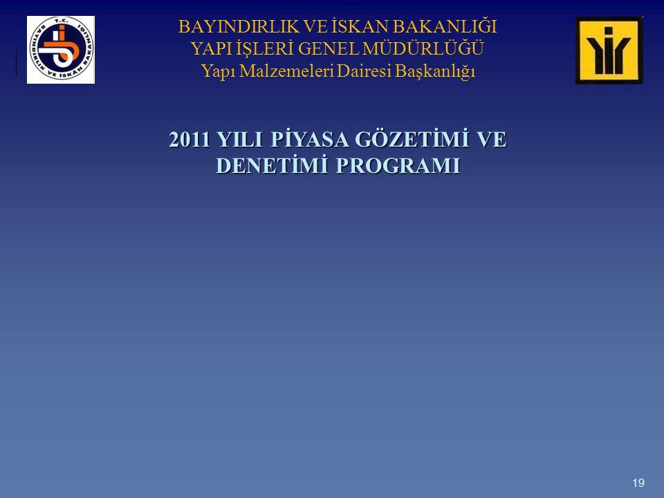 BAYINDIRLIK VE İSKAN BAKANLIĞI YAPI İŞLERİ GENEL MÜDÜRLÜĞÜ Yapı Malzemeleri Dairesi Başkanlığı 19 2011 YILI PİYASA GÖZETİMİ VE DENETİMİ PROGRAMI