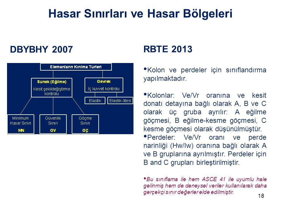 18 DBYBHY 2007 Hasar Sınırları ve Hasar Bölgeleri RBTE 2013 Kolon ve perdeler için sınıflandırma yapılmaktadır. Kolonlar: Ve/Vr oranına ve kesit donat