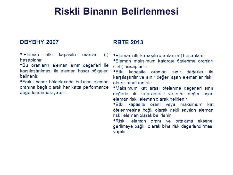 DBYBHY 2007 Eleman etki kapasite oranları (r) hesaplanır. Bu oranların eleman sınır değerleri ile karşılaştırılması ile eleman hasar bölgeleri belirle