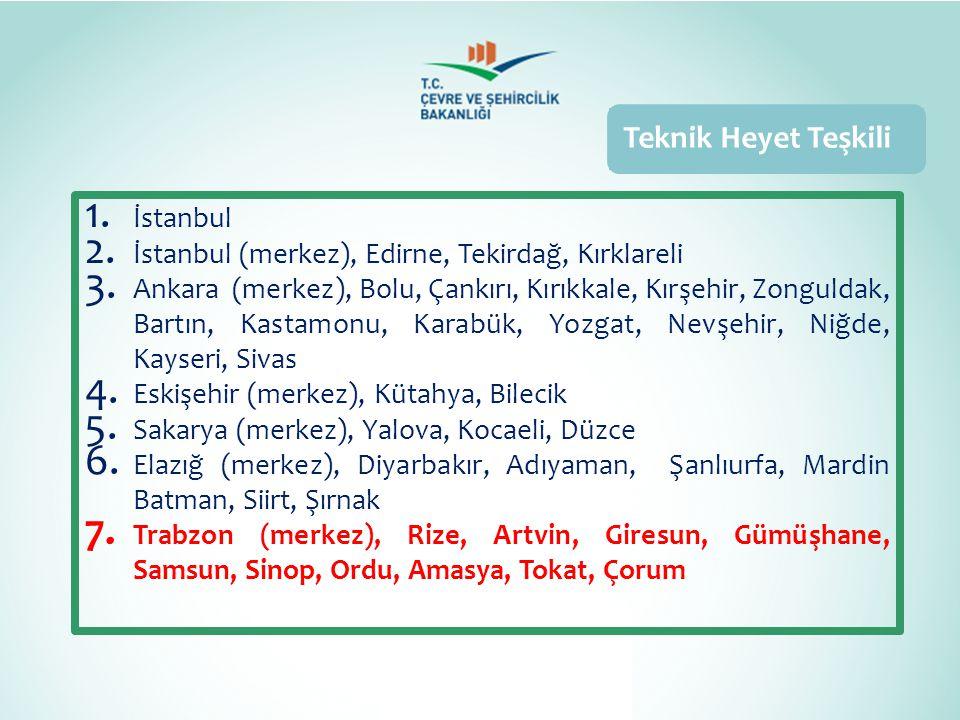 1. İstanbul 2. İstanbul (merkez), Edirne, Tekirdağ, Kırklareli 3. Ankara (merkez), Bolu, Çankırı, Kırıkkale, Kırşehir, Zonguldak, Bartın, Kastamonu, K
