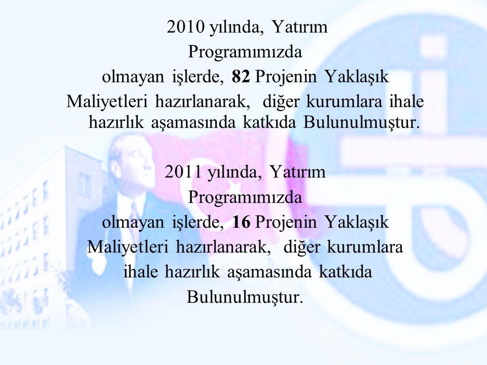 2010 yılında, Yatırım Programımızda olmayan işlerde, 82 Projenin Yaklaşık Maliyetleri hazırlanarak, diğer kurumlara ihale hazırlık aşamasında katkıda