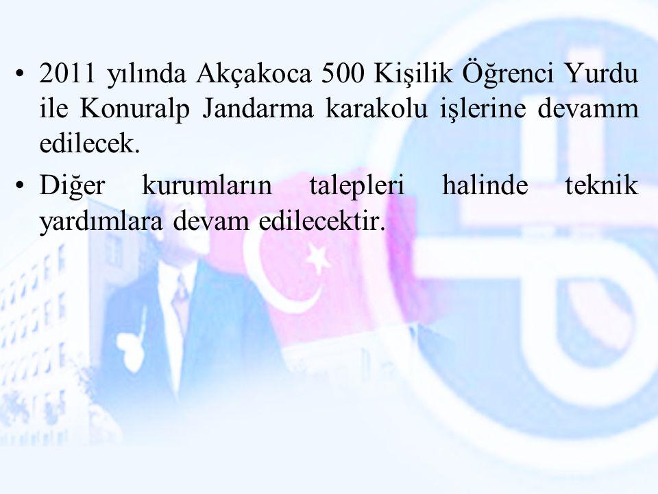 2011 yılında Akçakoca 500 Kişilik Öğrenci Yurdu ile Konuralp Jandarma karakolu işlerine devamm edilecek. Diğer kurumların talepleri halinde teknik yar