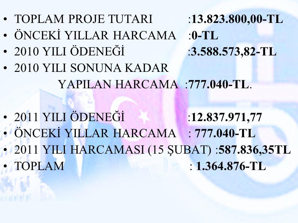 TOPLAM PROJE TUTARI :13.823.800,00-TL ÖNCEKİ YILLAR HARCAMA :0-TL 2010 YILI ÖDENEĞİ :3.588.573,82-TL 2010 YILI SONUNA KADAR YAPILAN HARCAMA :777.040-T