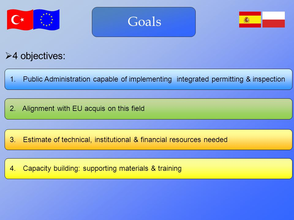 Goals  4 objectives: 4. Capacity building: supporting materials & training 1.