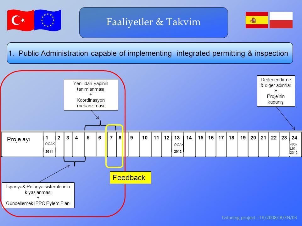 Faaliyetler & Takvim Twinning project - TR/2008/IB/EN/03 1.