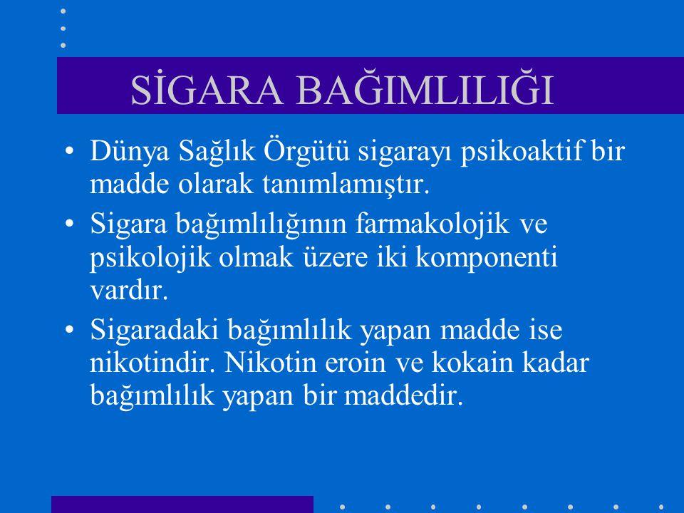 Seçilmiş Kaynaklar: 1.)Rigotti NA.Treatment of tobacco use and dependence.
