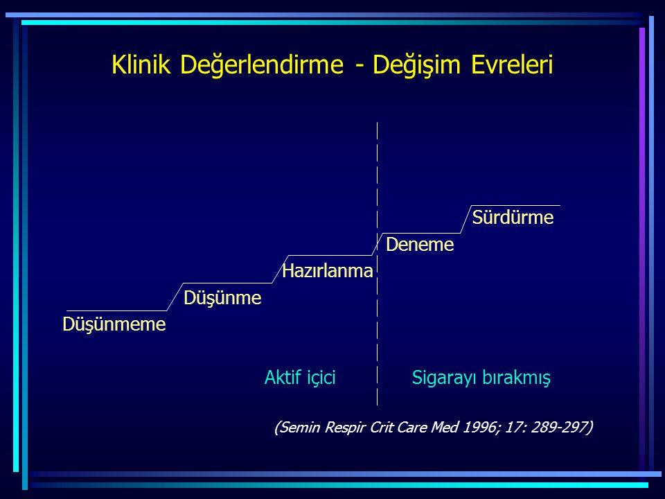 Klinik Değerlendirme - Değişim Evreleri Sürdürme Deneme Hazırlanma Düşünme Düşünmeme Aktif içici Sigarayı bırakmış (Semin Respir Crit Care Med 1996; 1