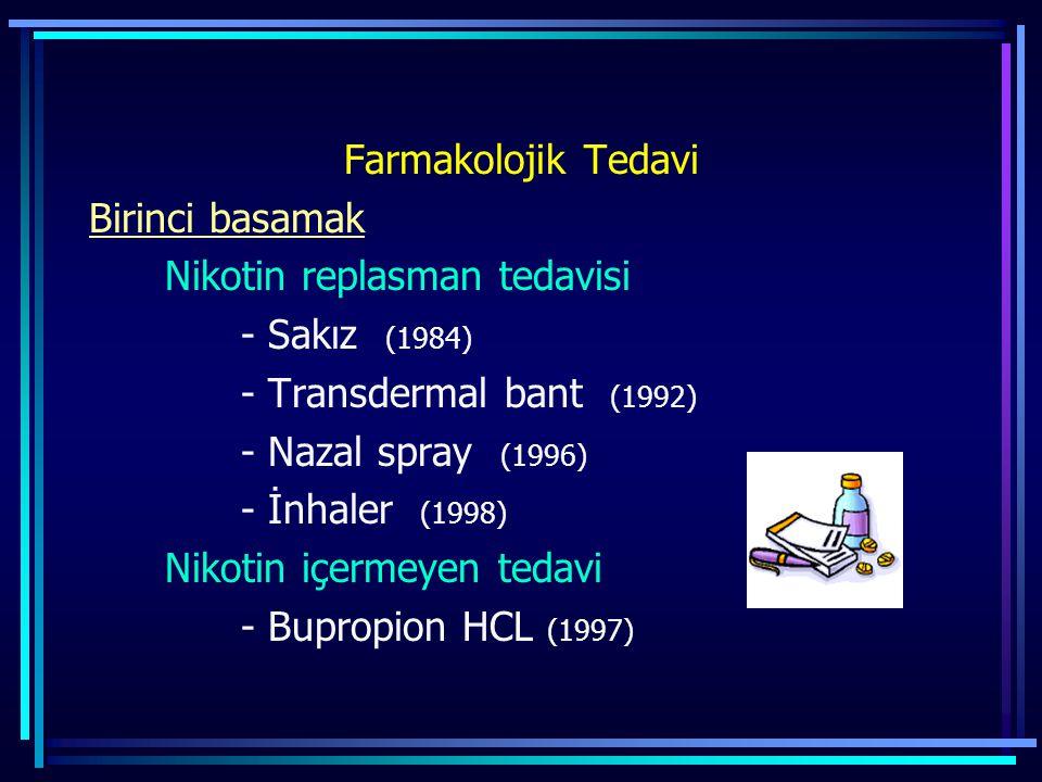Farmakolojik Tedavi Birinci basamak Nikotin replasman tedavisi - Sakız (1984) - Transdermal bant (1992) - Nazal spray (1996) - İnhaler (1998) Nikotin