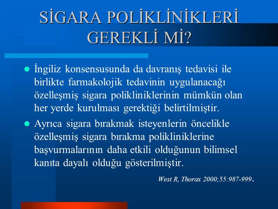 SİGARA POLİKLİNİKLERİ GEREKLİ Mİ.