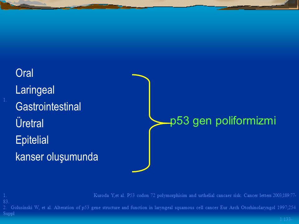 Oral Laringeal Gastrointestinal Üretral Epitelial kanser oluşumunda p53 gen poliformizmi 1. 1. Kuroda Y,et al. P53 codon 72 polymorphisim and urthelia