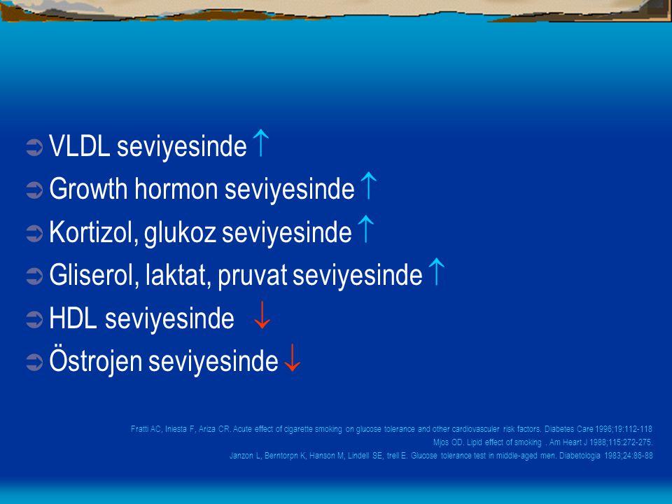  VLDL seviyesinde   Growth hormon seviyesinde   Kortizol, glukoz seviyesinde   Gliserol, laktat, pruvat seviyesinde   HDL seviyesinde   Öst