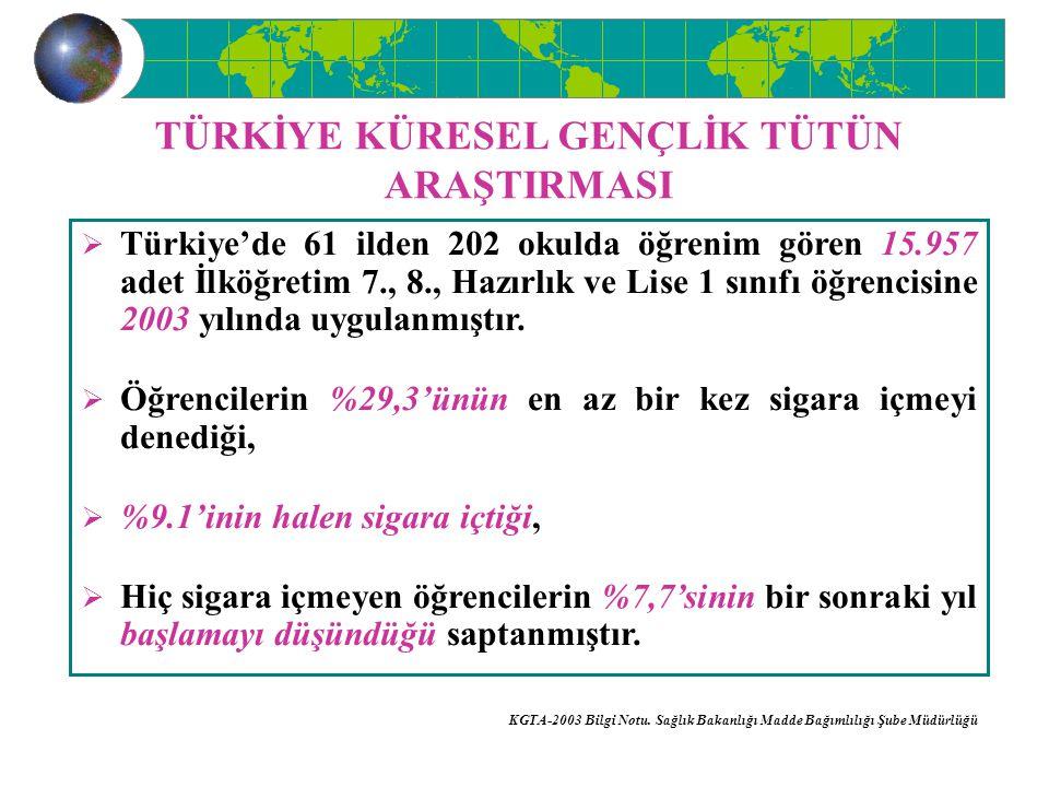  Türkiye'de 61 ilden 202 okulda öğrenim gören 15.957 adet İlköğretim 7., 8., Hazırlık ve Lise 1 sınıfı öğrencisine 2003 yılında uygulanmıştır.  Öğre