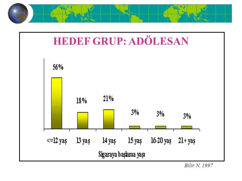 HEDEF GRUP: ADÖLESAN Bilir N, 1997