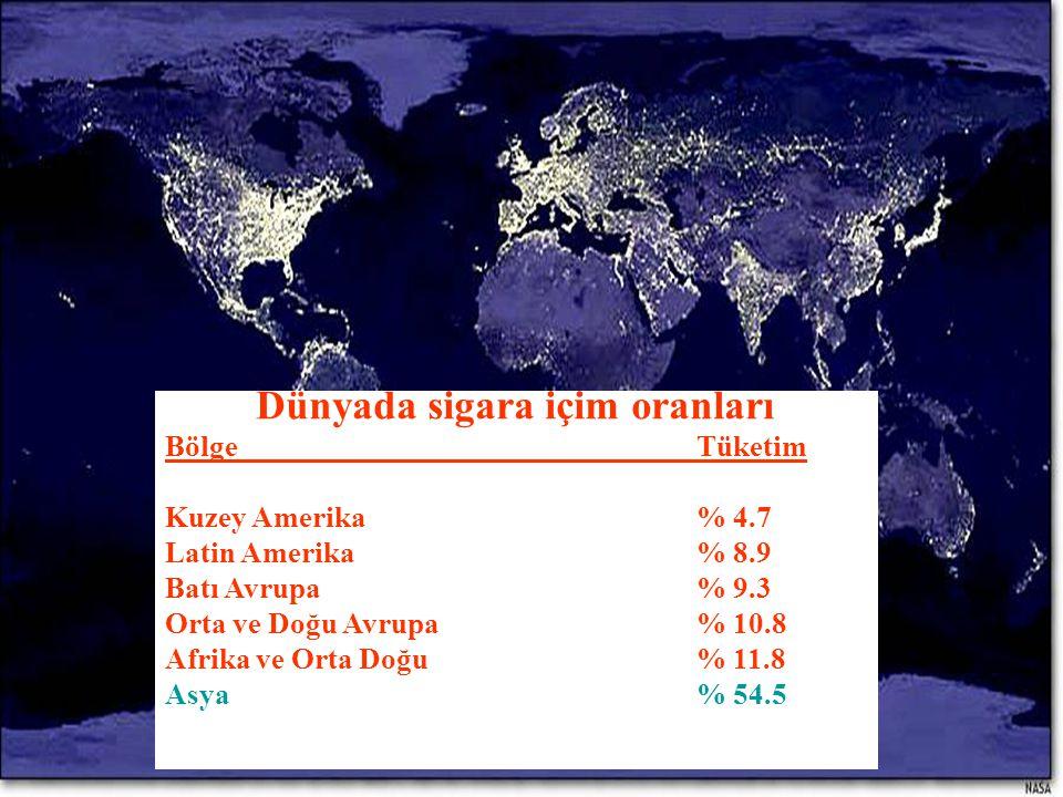 Bölge Tüketim Kuzey Amerika% 4.7 Latin Amerika% 8.9 Batı Avrupa% 9.3 Orta ve Doğu Avrupa % 10.8 Afrika ve Orta Doğu% 11.8 Asya% 54.5 Dünyada sigara iç