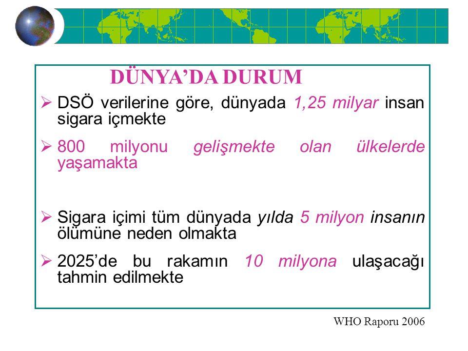  DSÖ verilerine göre, dünyada 1,25 milyar insan sigara içmekte  800 milyonu gelişmekte olan ülkelerde yaşamakta  Sigara içimi tüm dünyada yılda 5 m