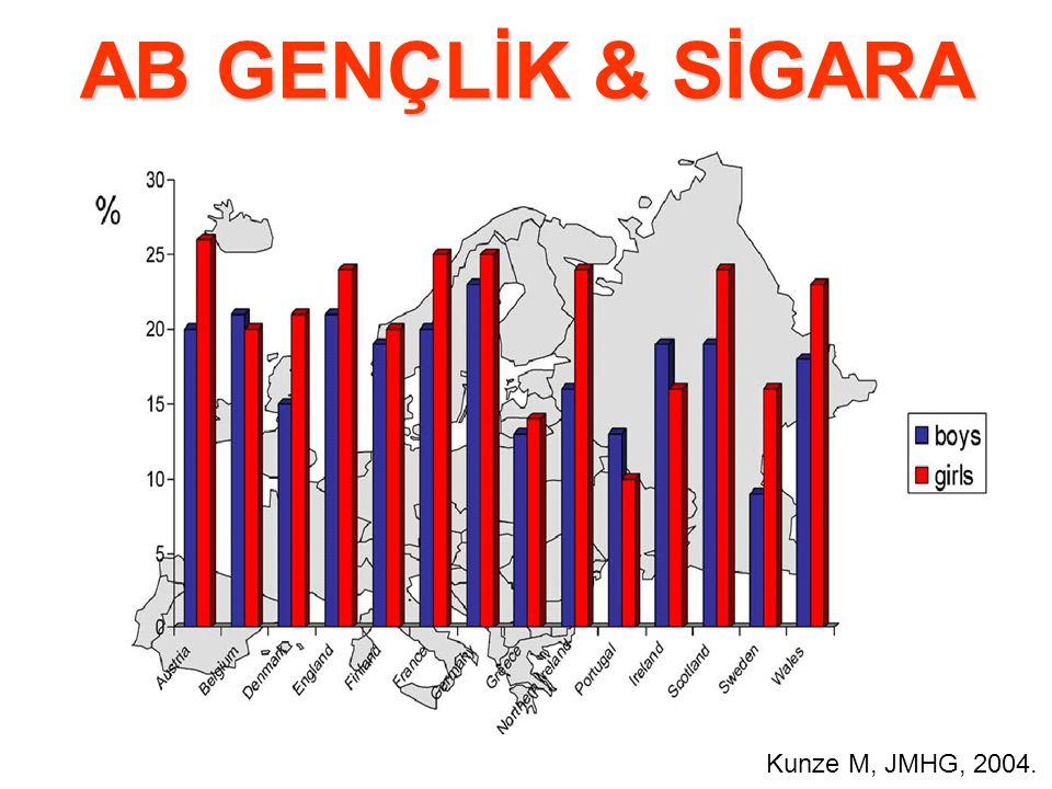 AB GENÇLİK & SİGARA Kunze M, JMHG, 2004.