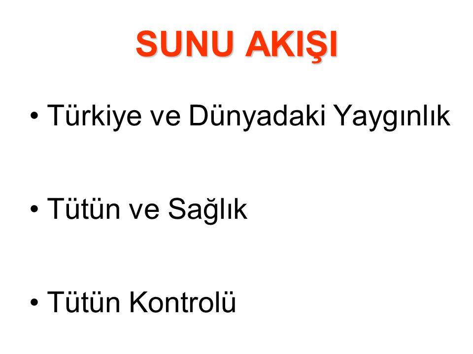 Türkiye ve Dünyadaki Yaygınlık Tütün ve Sağlık Tütün Kontrolü SUNU AKIŞI