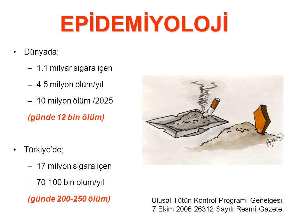 Dünyada; –1.1 milyar sigara içen –4.5 milyon ölüm/yıl –10 milyon ölüm /2025 (günde 12 bin ölüm) Türkiye'de; –17 milyon sigara içen –70-100 bin ölüm/yı