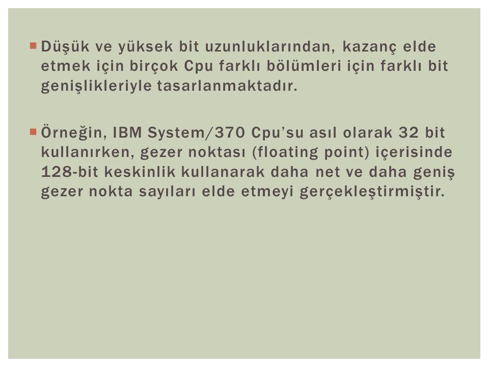  Nibble = 4 bit  Word = 16 bit  Doubleword = 32 bit  Quadword = 64 bit  Paragraph = 128 bit  2^128= 3,4028236692093846346337460743177e+38