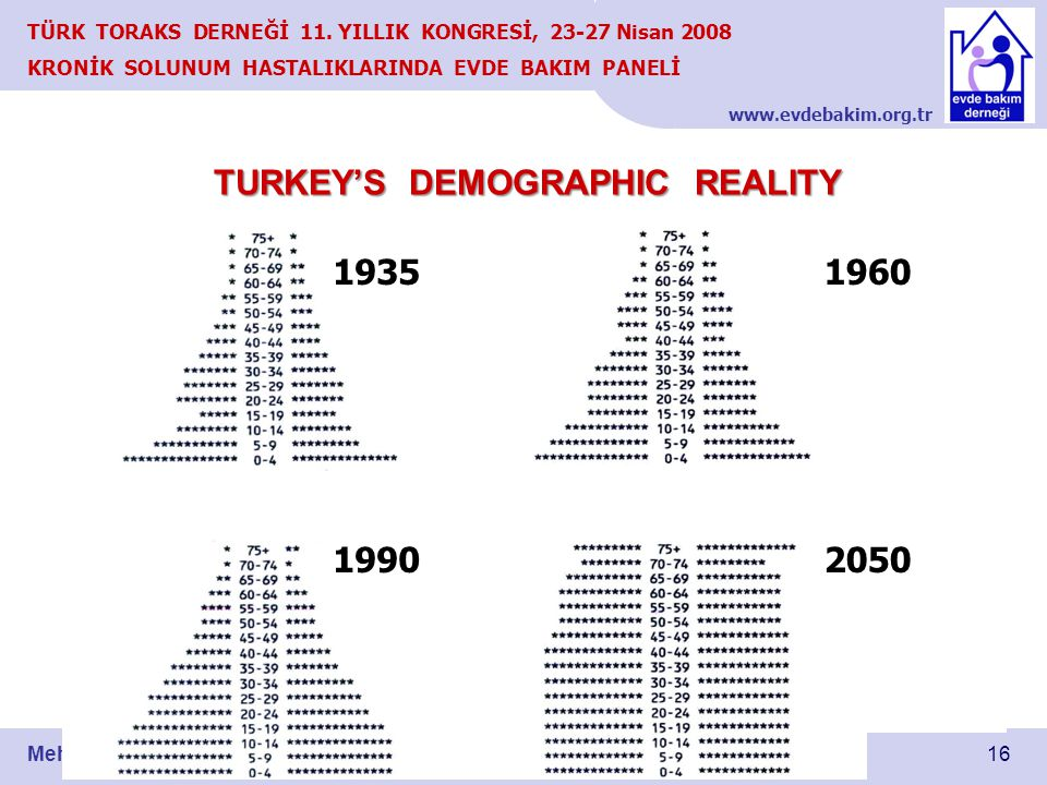 www.evdebakim.org.tr 16 TÜRK TORAKS DERNEĞİ 11. YILLIK KONGRESİ, 23-27 Nisan 2008 KRONİK SOLUNUM HASTALIKLARINDA EVDE BAKIM PANELİ Mehmet Onarcan - Ev