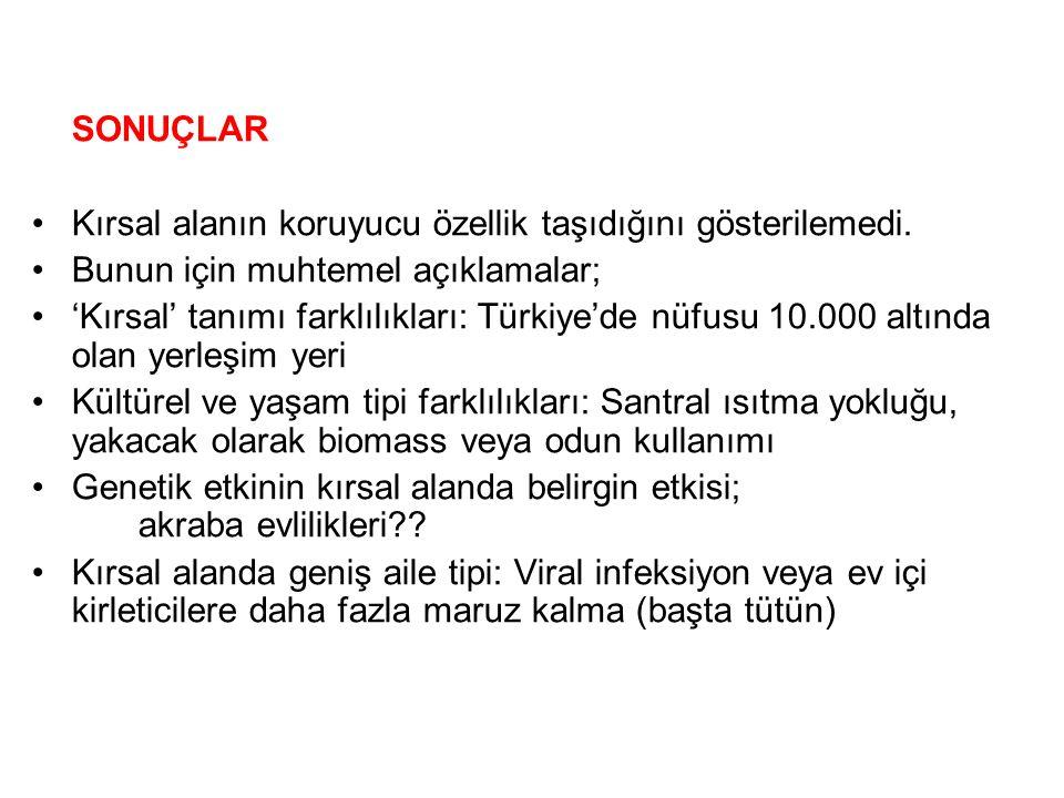 SONUÇLAR Kırsal alanın koruyucu özellik taşıdığını gösterilemedi. Bunun için muhtemel açıklamalar; 'Kırsal' tanımı farklılıkları: Türkiye'de nüfusu 10