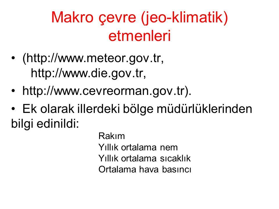 Makro çevre (jeo-klimatik) etmenleri (http://www.meteor.gov.tr, http://www.die.gov.tr, http://www.cevreorman.gov.tr). Ek olarak illerdeki bölge müdürl