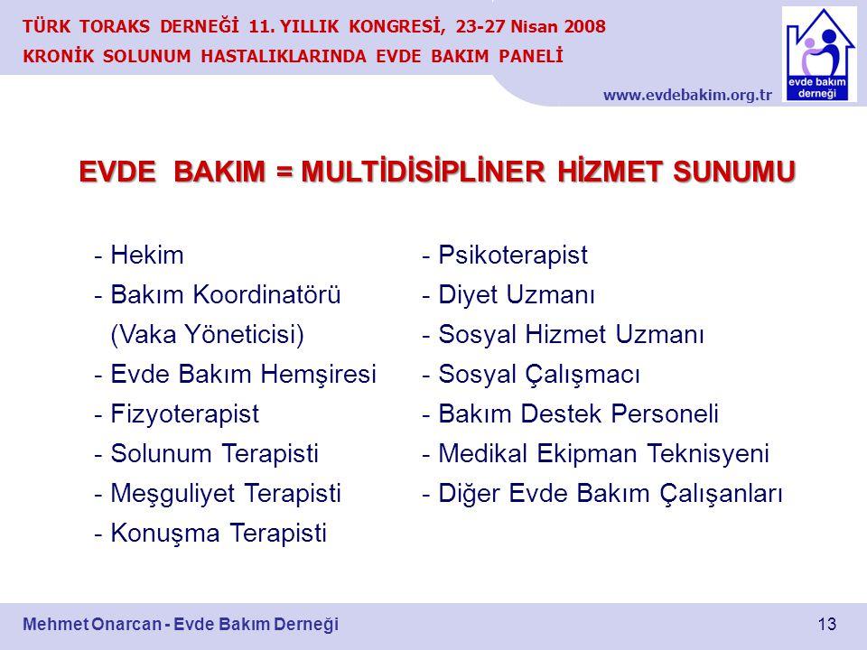 www.evdebakim.org.tr 13 TÜRK TORAKS DERNEĞİ 11. YILLIK KONGRESİ, 23-27 Nisan 2008 KRONİK SOLUNUM HASTALIKLARINDA EVDE BAKIM PANELİ Mehmet Onarcan - Ev