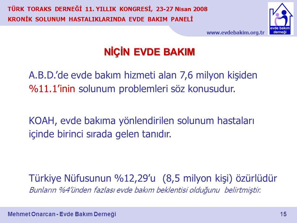 www.evdebakim.org.tr 15 TÜRK TORAKS DERNEĞİ 11. YILLIK KONGRESİ, 23-27 Nisan 2008 KRONİK SOLUNUM HASTALIKLARINDA EVDE BAKIM PANELİ Mehmet Onarcan - Ev