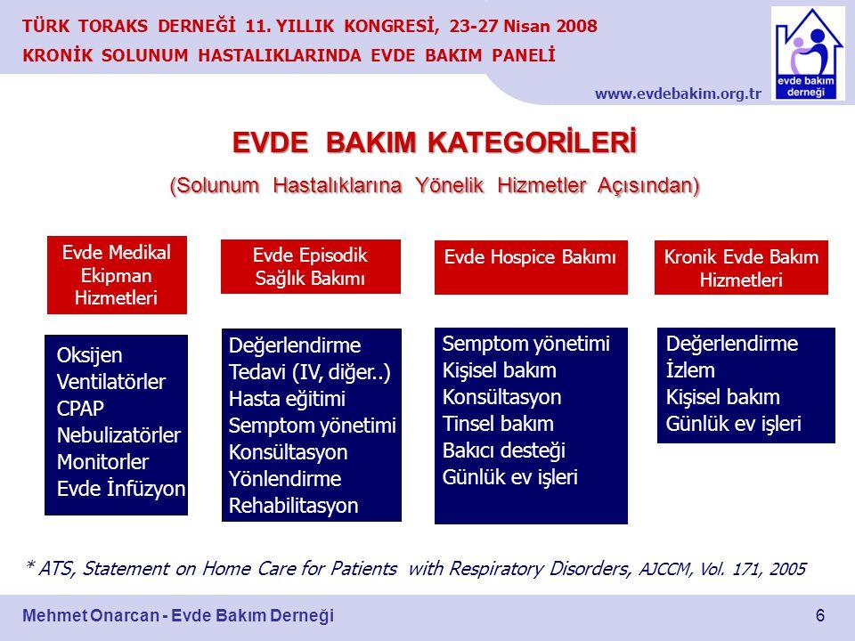 www.evdebakim.org.tr 6 TÜRK TORAKS DERNEĞİ 11. YILLIK KONGRESİ, 23-27 Nisan 2008 KRONİK SOLUNUM HASTALIKLARINDA EVDE BAKIM PANELİ Mehmet Onarcan - Evd