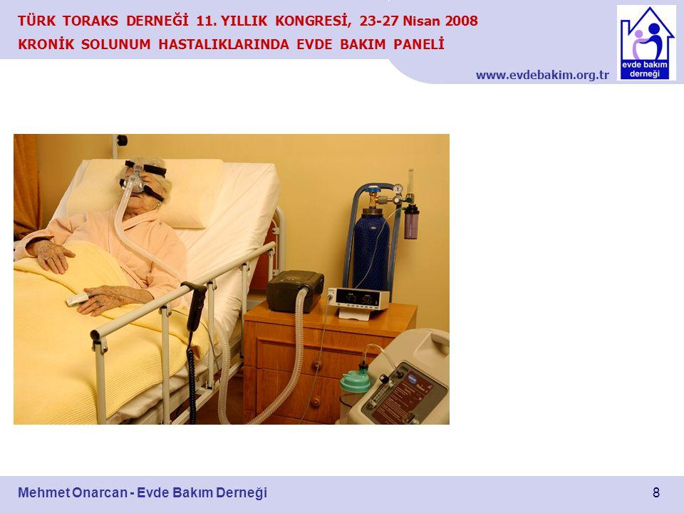 www.evdebakim.org.tr 8 TÜRK TORAKS DERNEĞİ 11. YILLIK KONGRESİ, 23-27 Nisan 2008 KRONİK SOLUNUM HASTALIKLARINDA EVDE BAKIM PANELİ Mehmet Onarcan - Evd