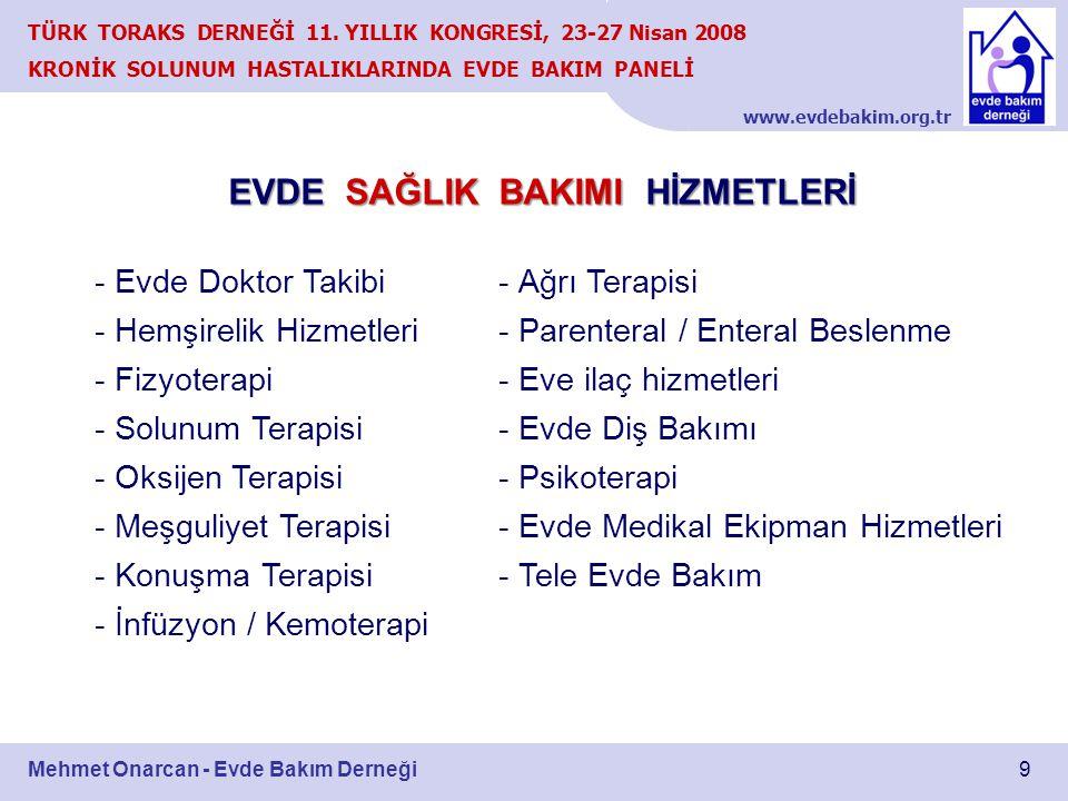 www.evdebakim.org.tr 9 TÜRK TORAKS DERNEĞİ 11. YILLIK KONGRESİ, 23-27 Nisan 2008 KRONİK SOLUNUM HASTALIKLARINDA EVDE BAKIM PANELİ Mehmet Onarcan - Evd