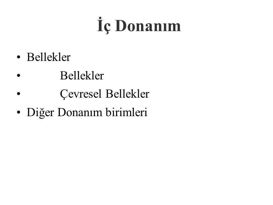 CD-ROM VE DVD-ROM CD-ROM SÜRÜCÜLERİ: Türkçe karşılığı sadece okunabilir compac disk bellek anlamındadır.