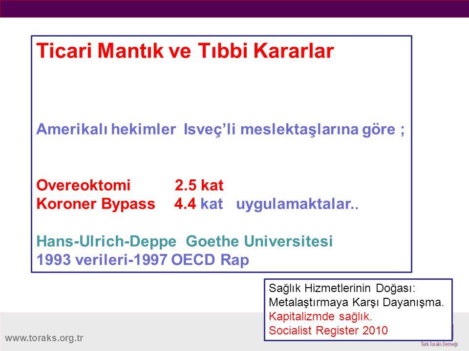 www.toraks.org.tr Ticari Mantık ve Tıbbi Kararlar Amerikalı hekimler Isveç'li meslektaşlarına göre ; Overeoktomi 2.5 kat Koroner Bypass 4.4 kat uygulamaktalar..
